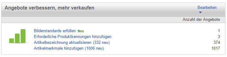 ebay-statistik